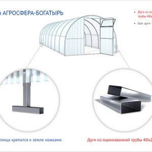 full_agrosfera_bogatir_nozhka_i_profil1