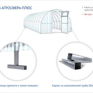 full_agrosfera_plus_nozhka_i_profil2
